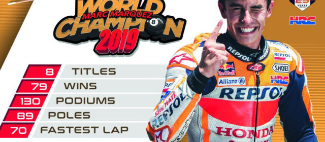 Marquez pots the #8ball – Marc Marquez crowned 2019 MotoGP World Champion